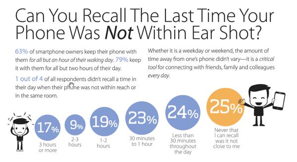 social-media-stats-phone