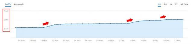 mise-a-jour-google-novembre-decembre-2015