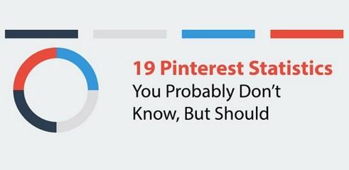19 statistiques au sujet de Pinterest