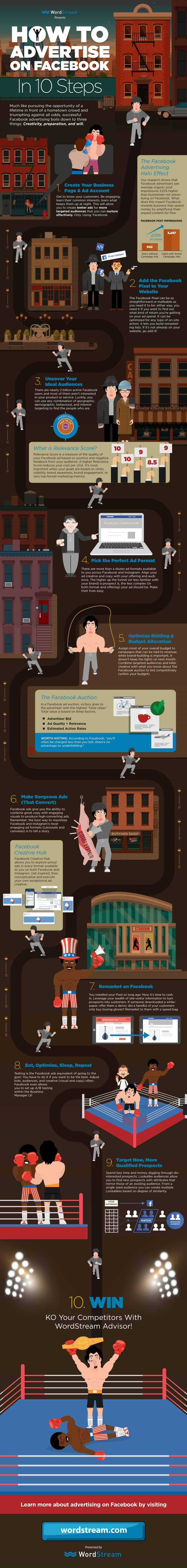 Infographie: conquérir Facebook en 10 étapes