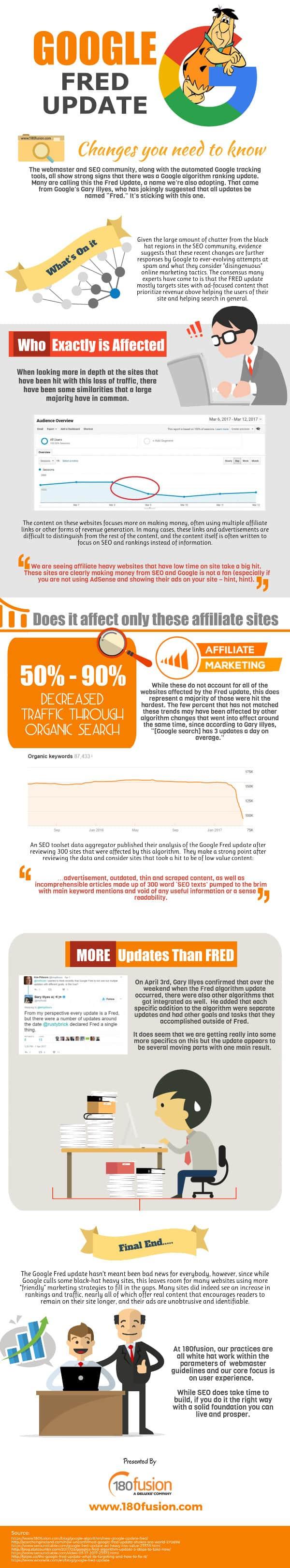 Infographie: La mise à jour expliquée