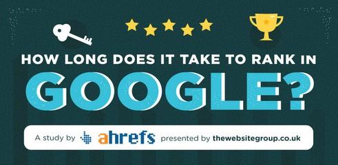 Quel délai pour se positionner dans le top 10 de Google?