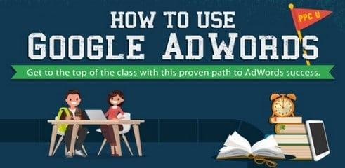 Google AdWords - Mode d'emploi