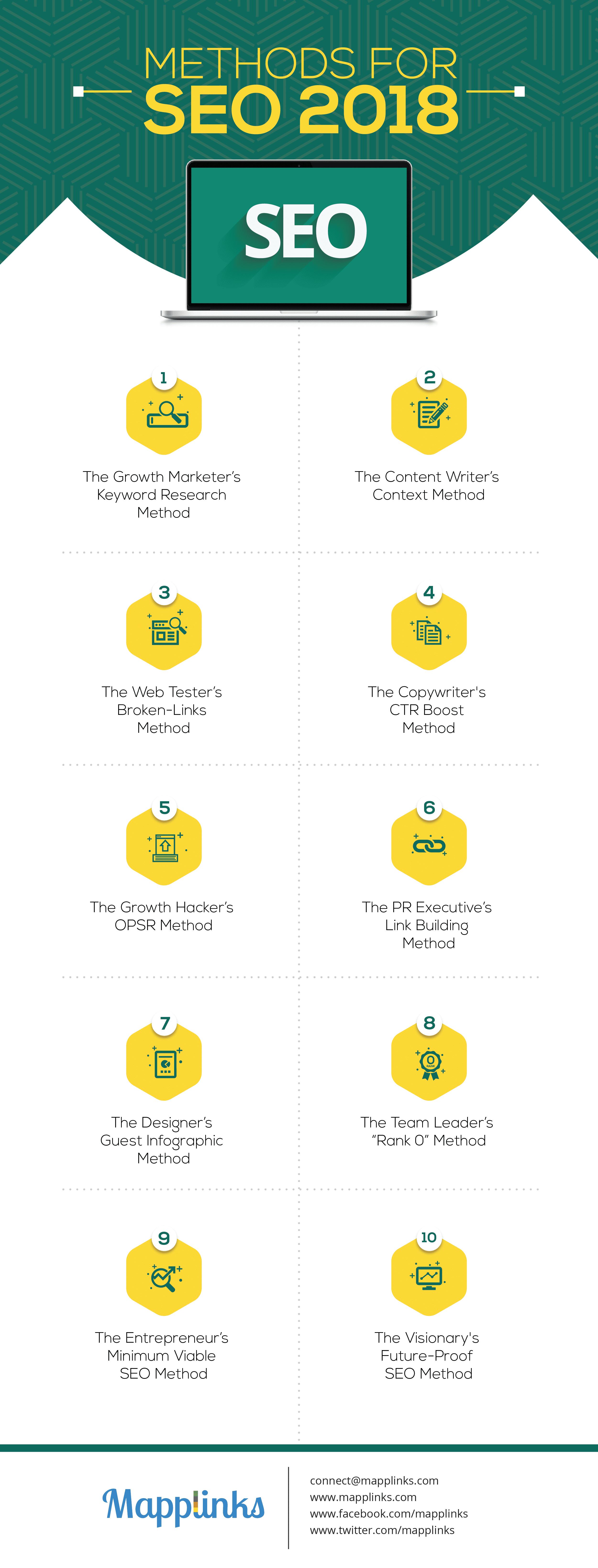 Infographie: 10 résolutions SEO pour 2018!