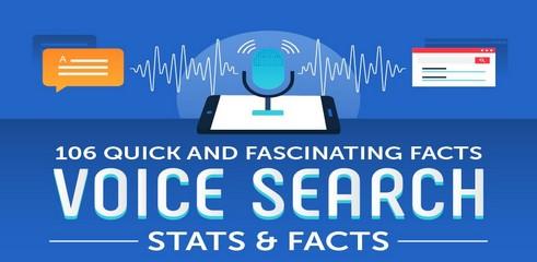 Infographie: 106 faits et statistiques sur la recherche vocale
