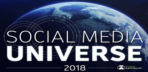 Infographie: quels sont les médias sociaux les plus influents et fréquentés en 2018?